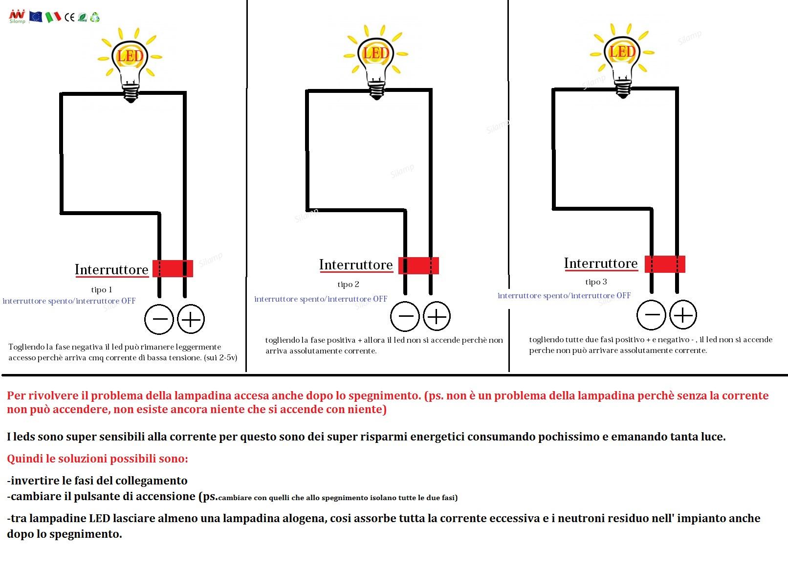 Schema Elettrico Lampada Led 220v : B w offerte lampadine led silamp lampadina a