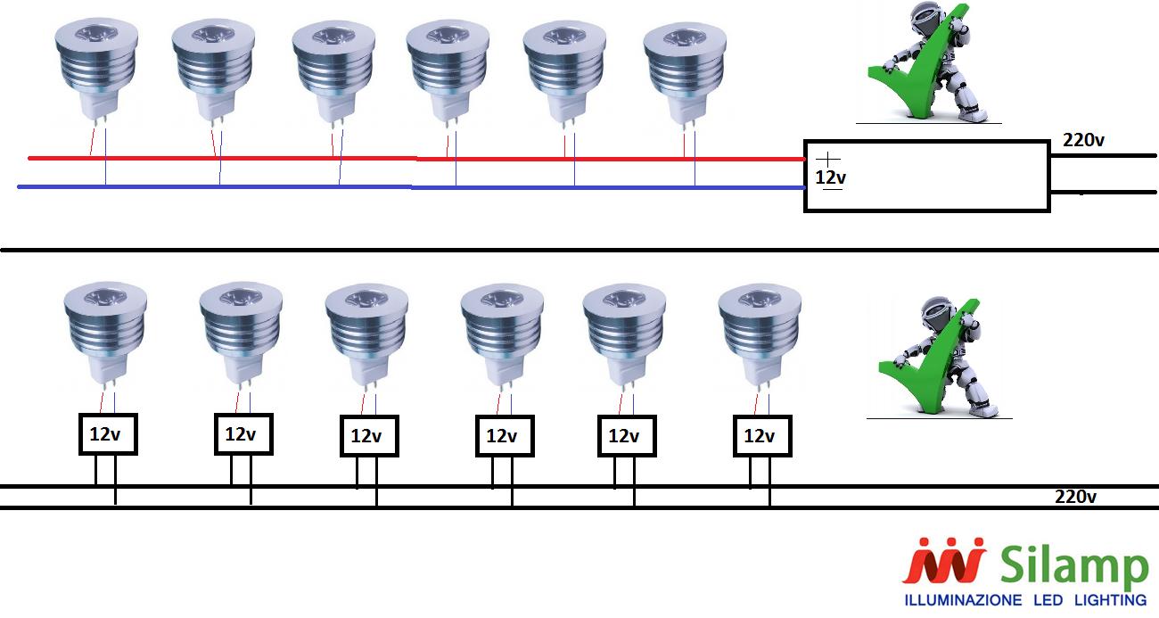Mr11 3w offerte lampadine led silamp lampadina led for Faretti a led 12v